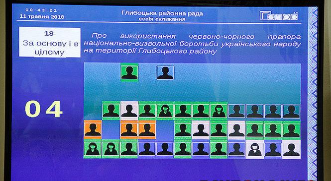 Депутати районної ради 19-тю голосами проголусували ЗА використання червоно-чорного прапора національно-визвольної боротьби на тетиторії Глибоцького району