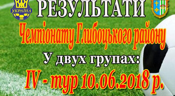 IV-й тур Чемпіонату Глибоцького району з футболу