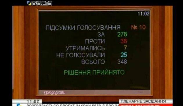 Верховна Рада ухвалила закон про функціонування української мови як державної