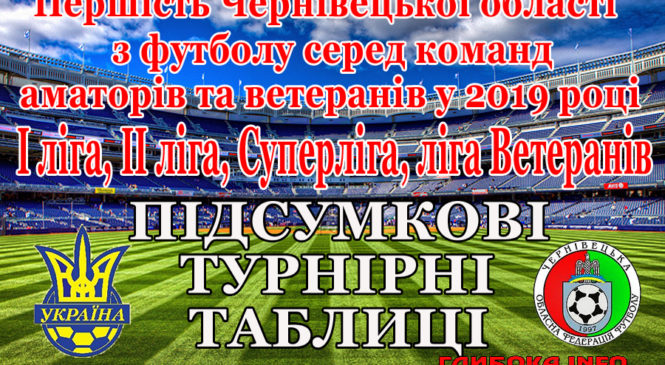 Представники футболу Глибоцького району у 2019 році стали  найпотужнішими на сьогоднішній день на території Буковини