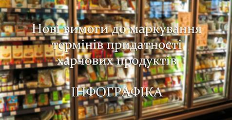 Нові правила інформування споживачів про терміни придатності харчових продуктів (інфографіка)