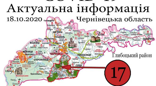 За минулу добу, 17 жовтня, у Глибоцькому р-ні + 17 а на Буковині зафіксовано 209 нових випадків зараження коронавірусом