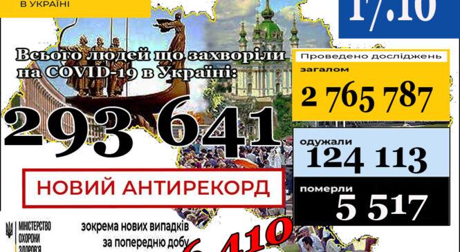 МОЗ повідомляє: 17 жовтня (станом на 9:00) НОВИЙ АНТИРЕКОРД в Україні293 641лабораторно підтверджений випадок COVID-19