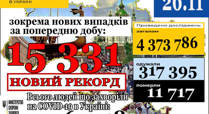 15 331новий випадок коронавірусної хвороби COVID-19 зафіксовано в Україні станом на 26 листопада 2020 року