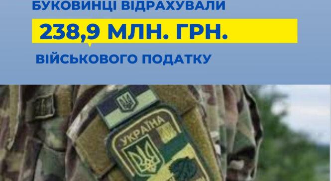 На потреби армії впродовж 2020 року буковинці відрахували 238,9 млн. грн. військового податку