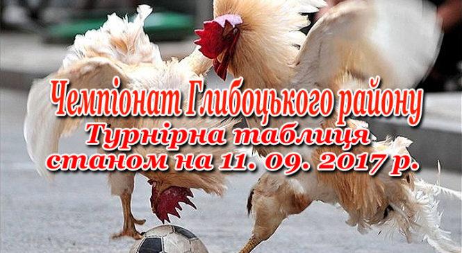 ТАБЛИЦЯ Чемпіонату Глибоцького району з футболу сезону 2017 року станом на 11 вересня