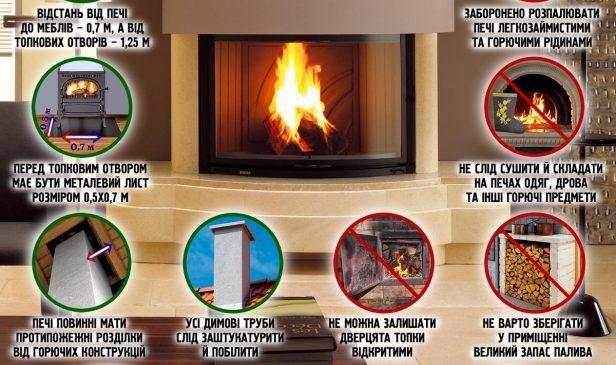 Правила пожежної безпеки при експлуатації пічного опалення