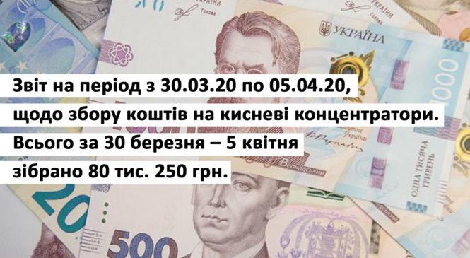 Звіт на період з 30.03.20 по 05.04.20, щодо збору коштів на кисневі концентратори