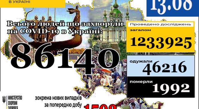 МОЗ повідомляє: 13 серпня (станом на 9:00) в Україні86 140лабораторно підтверджених випадків COVID-19