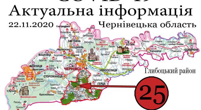 За минулу добу, 21 листопада, у Глибоцькому р-ні + 25 а на Буковині зафіксовано 398 нових випадків зараження коронавірусом