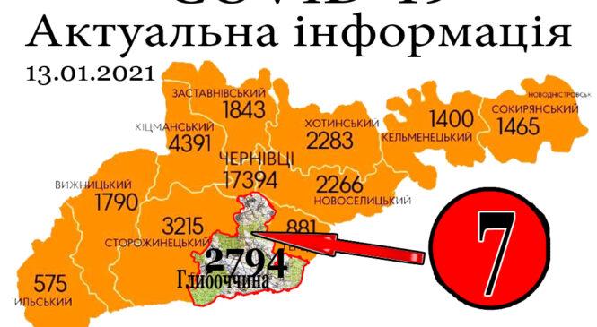 За минулу добу, 12 січня, на Глибоччині+7 а на Буковині зафіксовано 165 нових випадків зараження коронавірусом