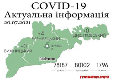 За минулу добу, 24 липня, на Буковині зафіксовано 4 нових випадки зараження коронавірусом
