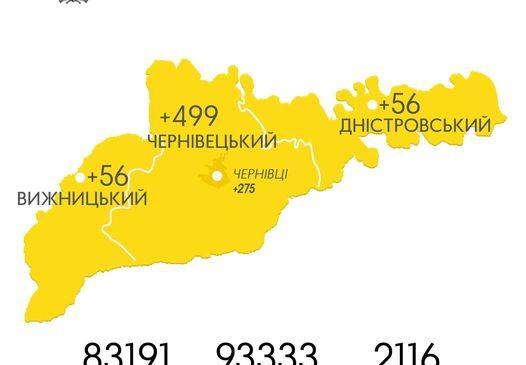 За минулу добу, 7 жовтня, на Буковині зафіксовано 611 нових випадків зараження коронавірусом
