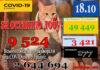 За добу 17 жовтня 2021 року в Україні зафіксовано 9 524 нові підтверджені випадки коронавірусної хвороби COVID-19